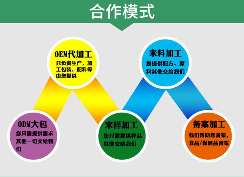 赐百年 oem业务 03.jpg
